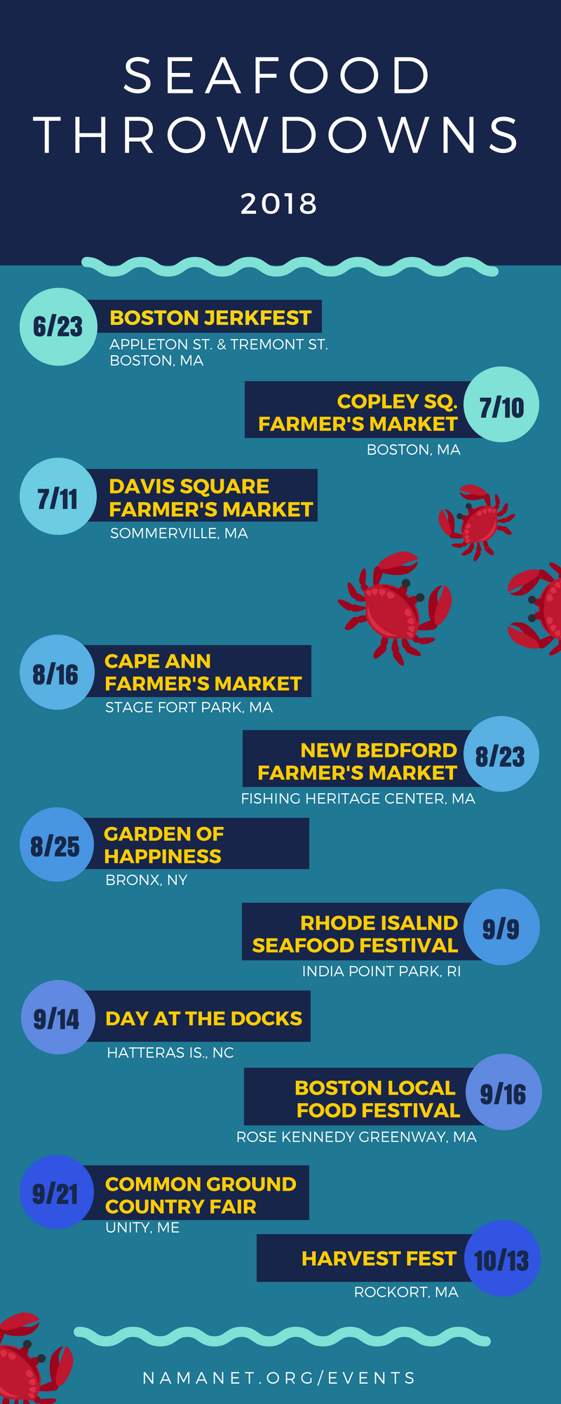 2018 Seafood Throwdown schedule